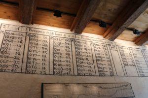 Weinmuseum Ligerz2